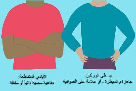 لغة الجسد بالصور كيفية فهم لغة الجسد وتعبيرات الوجه المطور السوداني